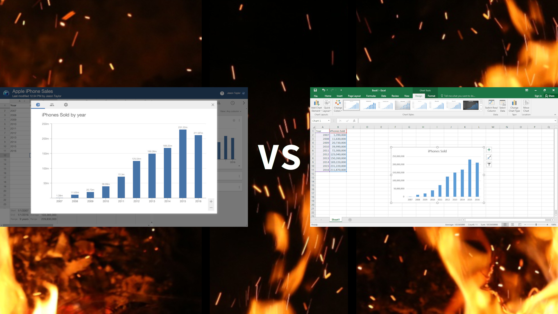 How to Make a Bar Graph in Excel 2016 for Windows - Instics vs. Excel